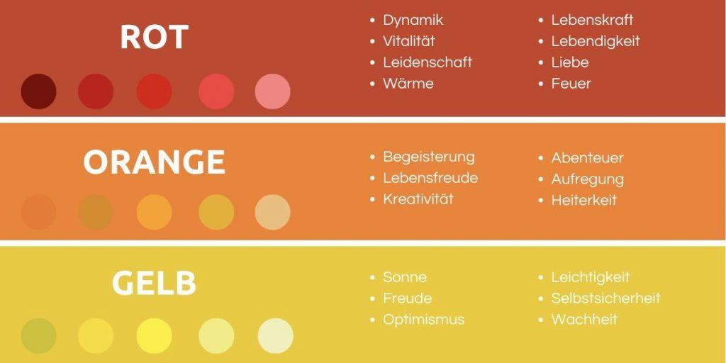 Corpprate Design für Coaches und Berater orbnet blog text image