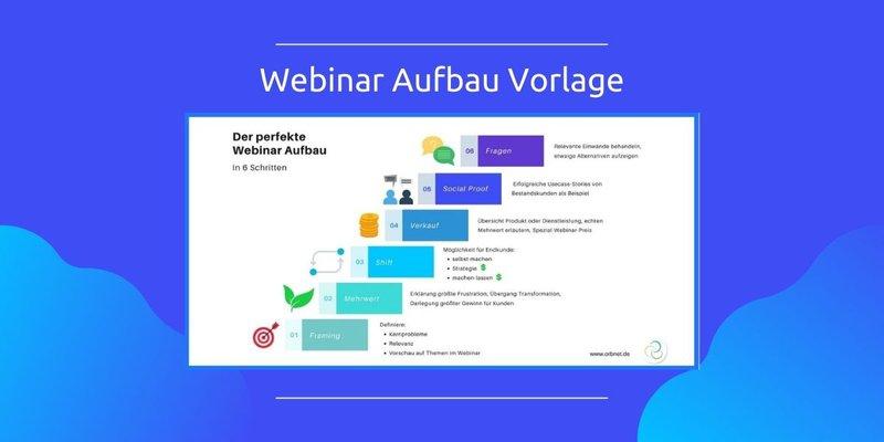Webinar Aufbau Vorlage Grafik