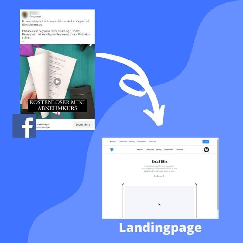Werbeanzeige verweist auf Landingpage
