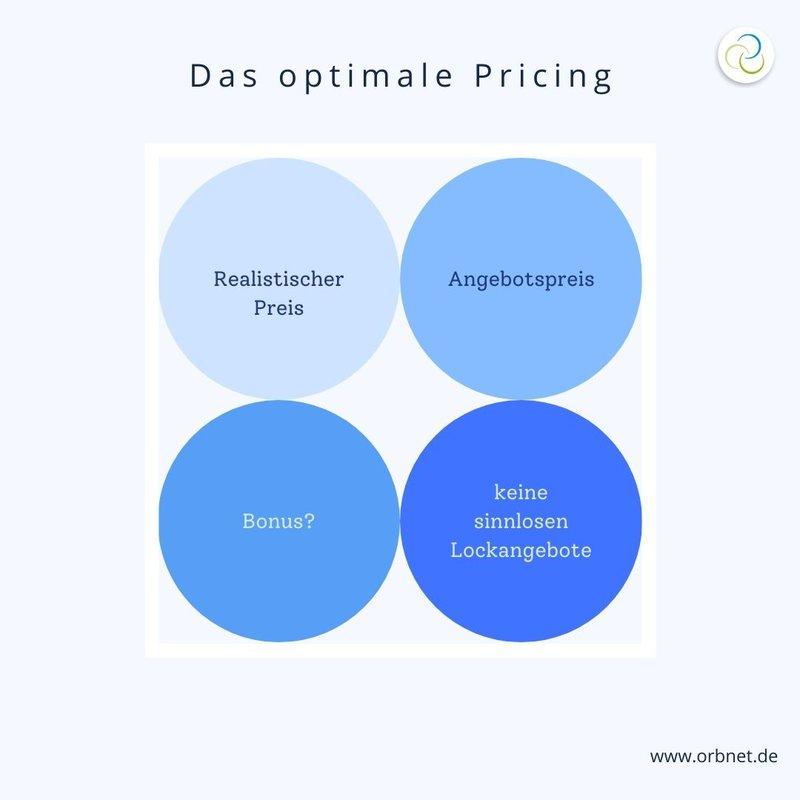 4 regeln für ein optimales pricing