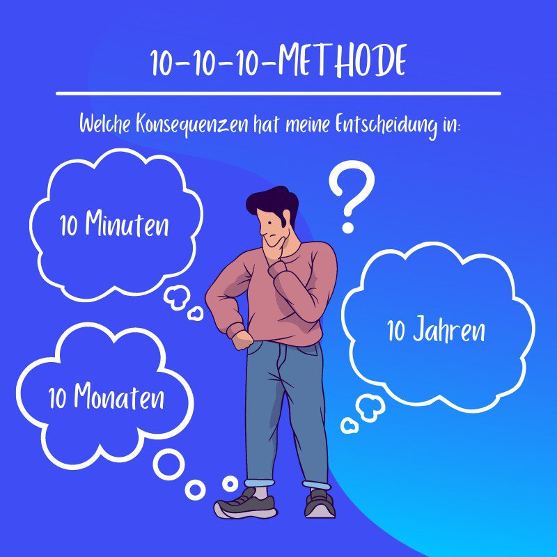 10-10-10-Methode Grafik