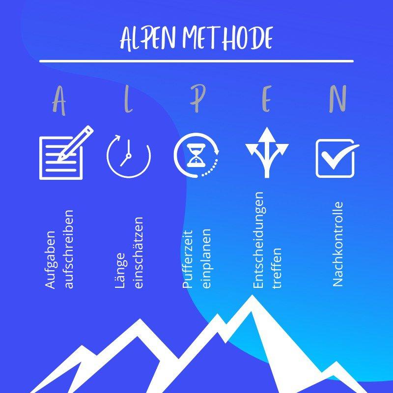Die ALPEN Methode für erfolgreiches Zeitmanagement