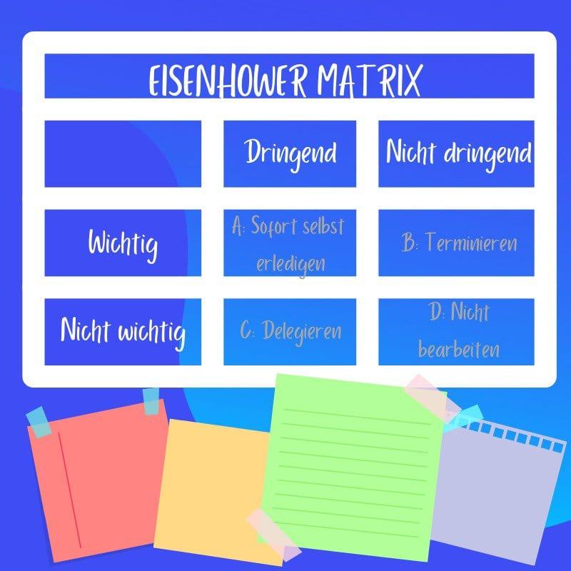 Zeitmanagement Methode - Eisenhower Matrix
